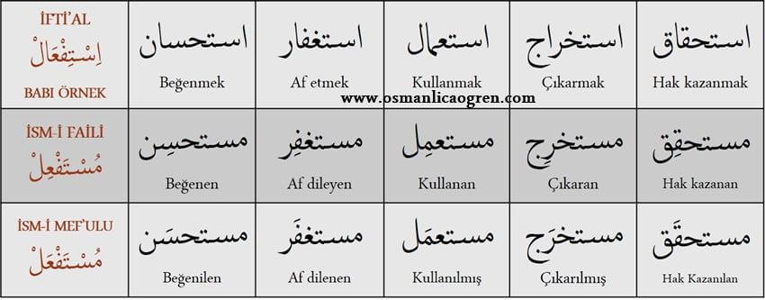 istifal_babı